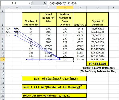regression line in excel